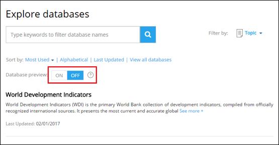 DataBank | The World Bank
